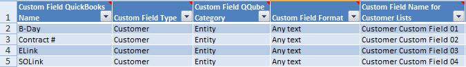 QQube Custom Fields LOOKUP