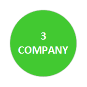 Multi-Company Up to 3 Companies