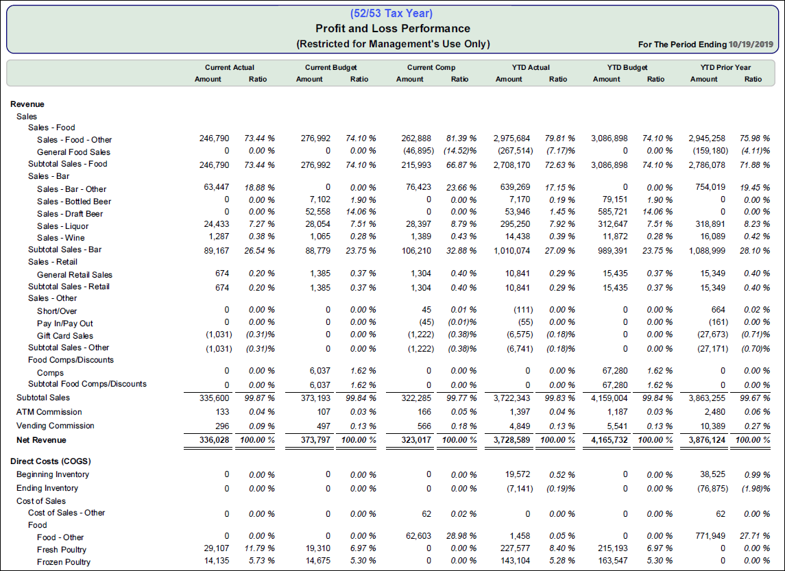 QuickBooks Profit and Loss for 52/53 Tax Year using QQube with Crystal Reports