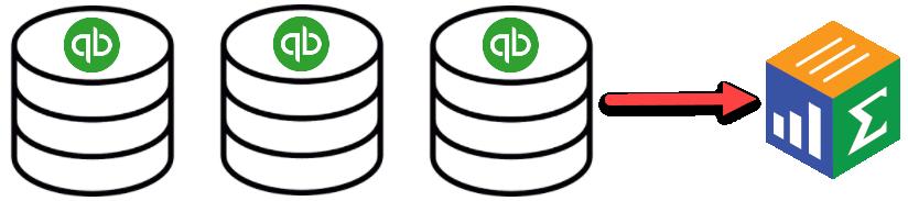 Multiple QuickBooks Files in QQube