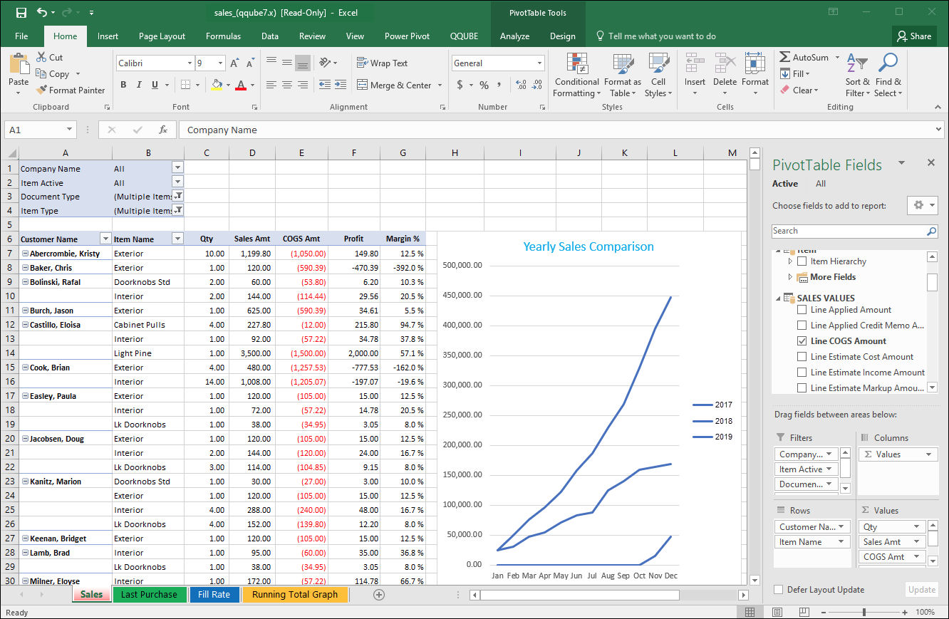 QuickBooks Sales Trends and Profitability using QQube with Excel