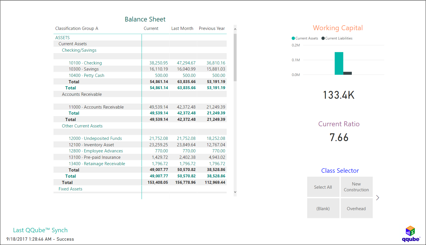 QQube and Power BI - Balance Sheet by Class