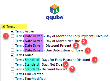 QQube DIMENSION - Terms