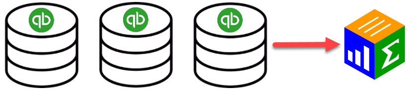 Multiple QuickBooks Files with QQube