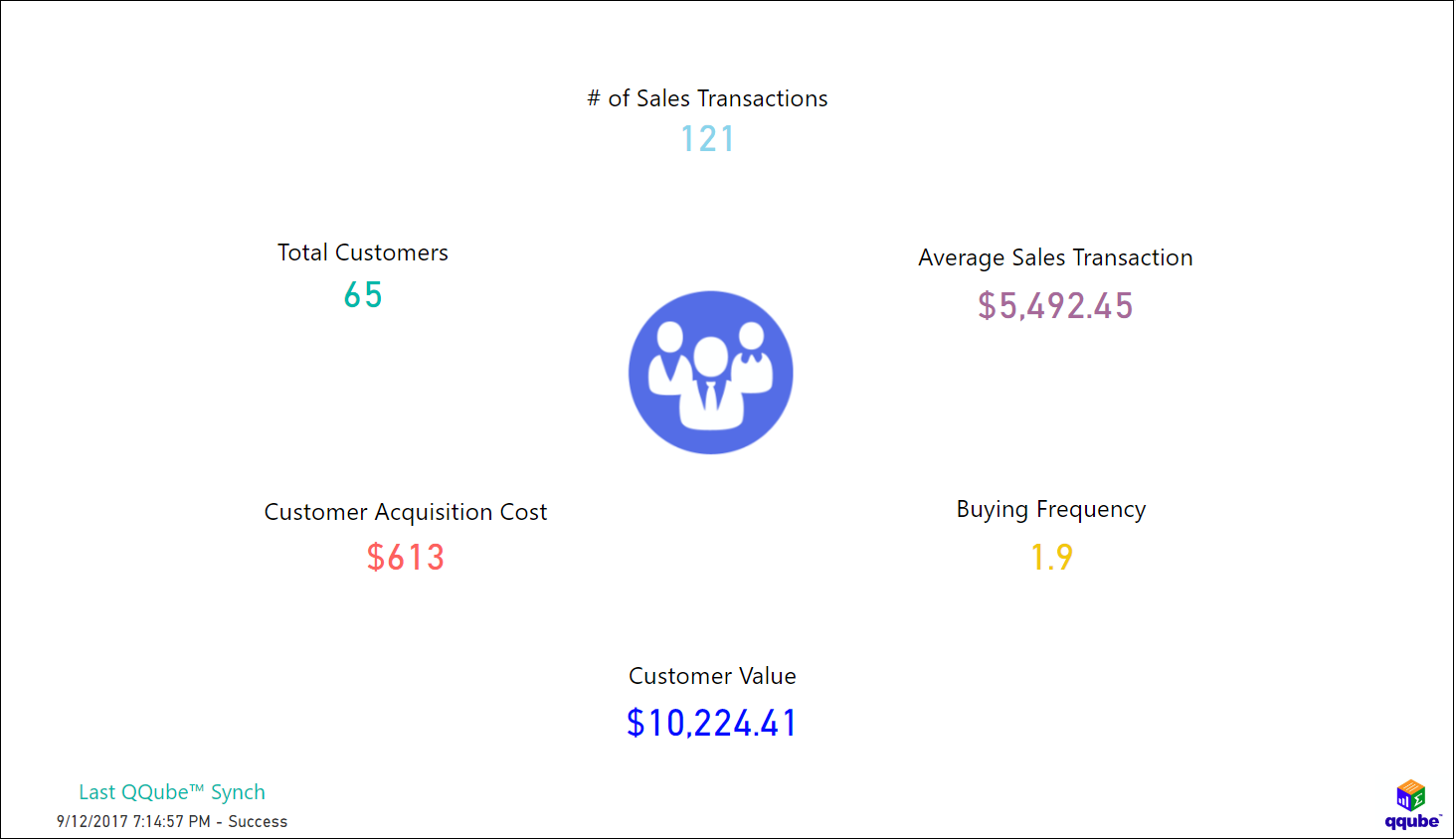 QQube and Power BI - Customer Metrics