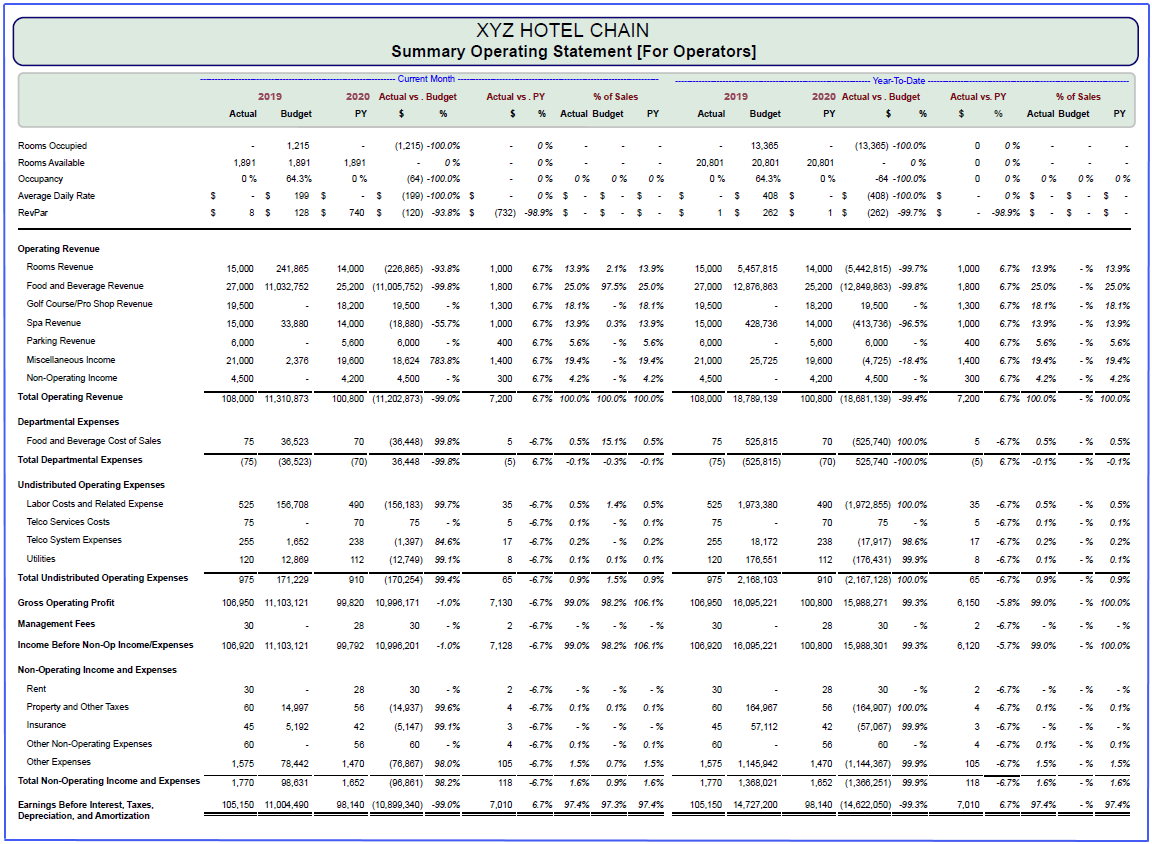 QuickBooks Combination Financials with Quantity Summaries using QQube with Crystal Reports