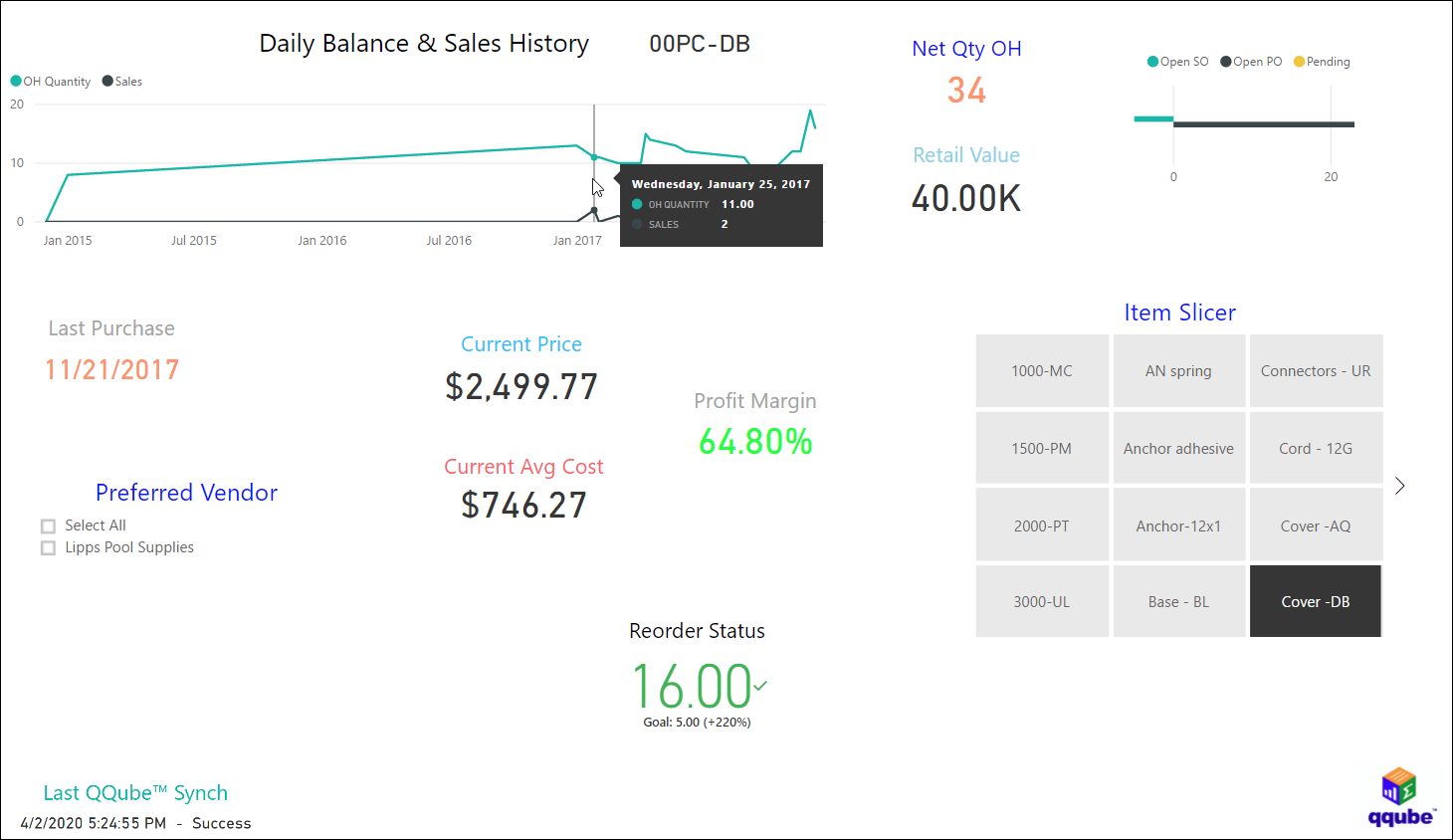 QuickBooks Inventory Forecast using QQube and Power BI