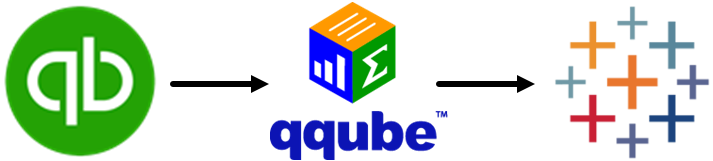 QuickBooks to QQube to Tableau