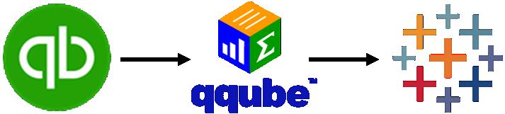 QuickBooks to QQube to Tableau