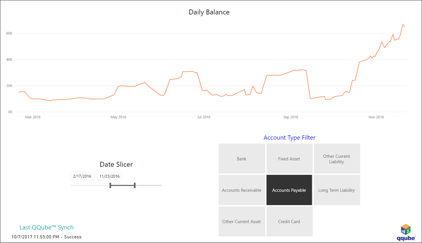 QQube and Power BI - General Ledger Account Type Daily Balances