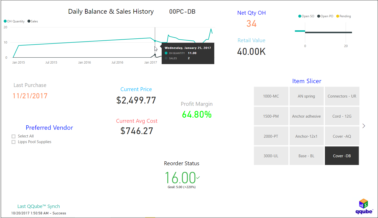 QQube and Power BI - Inventory Forecast