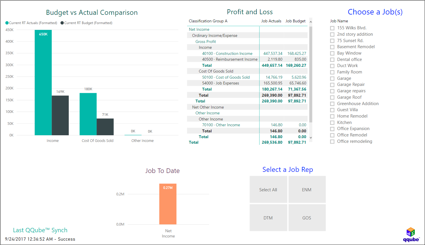 QQube and Power BI - Profit and Loss by Job