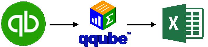 QuickBooks to QQube to Excel
