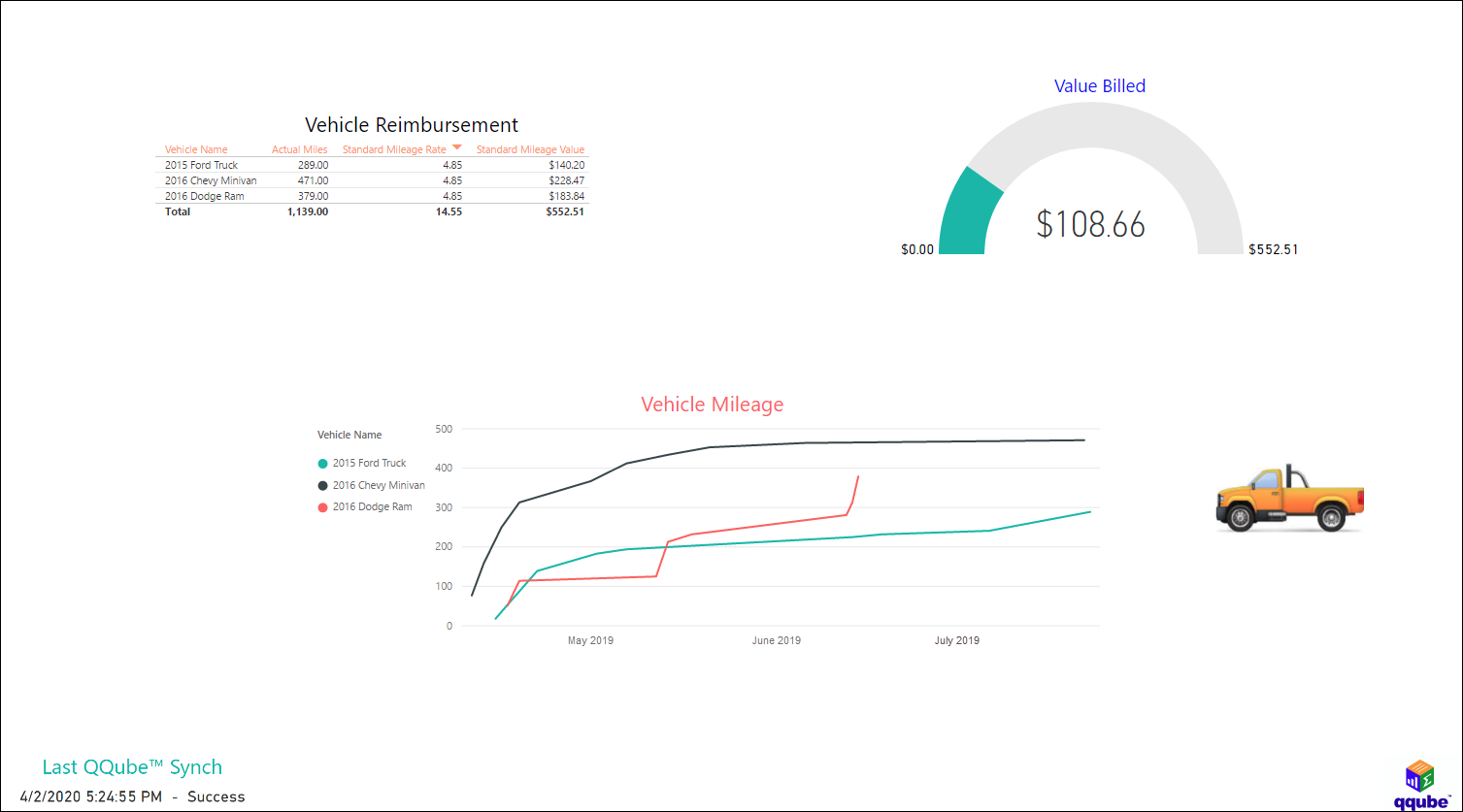 QuickBooks Vehicle Mileage using QQube and Power BI