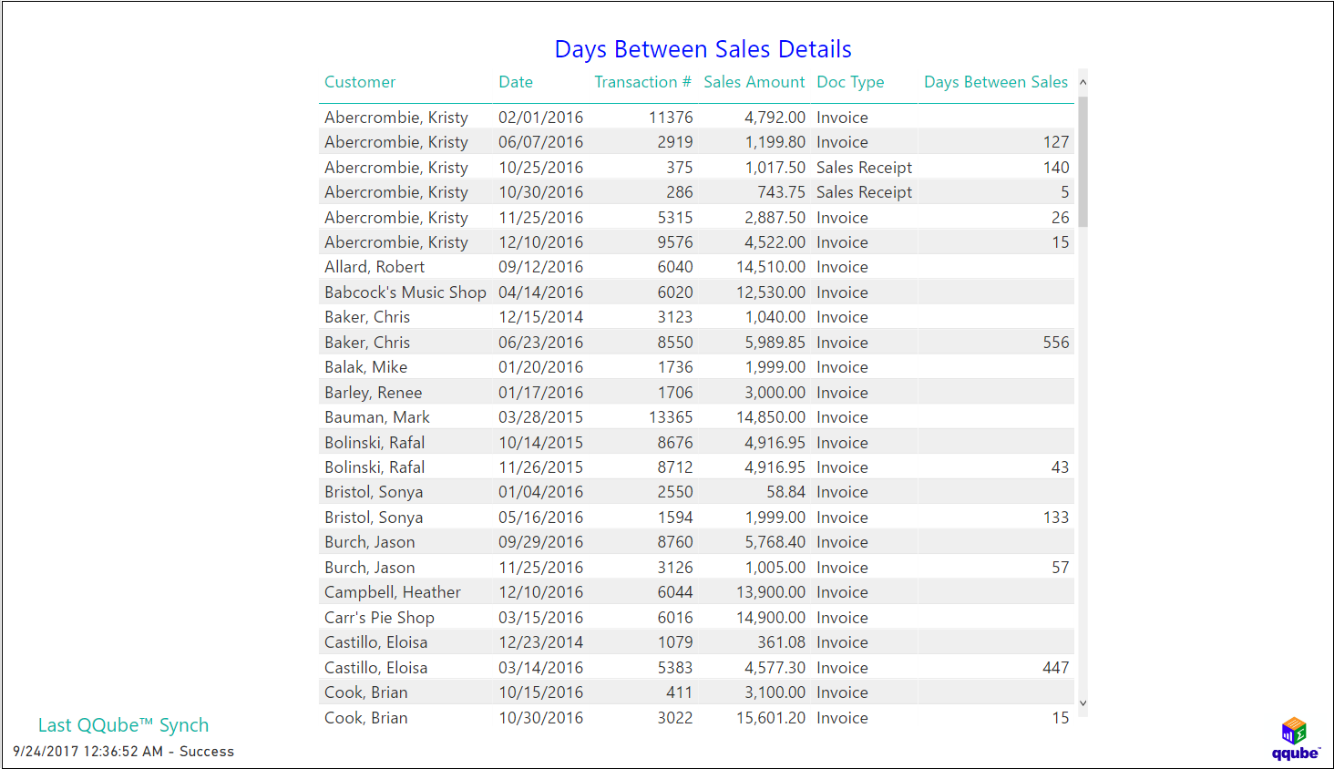 QQube and Power BI - Days Between Sales Details