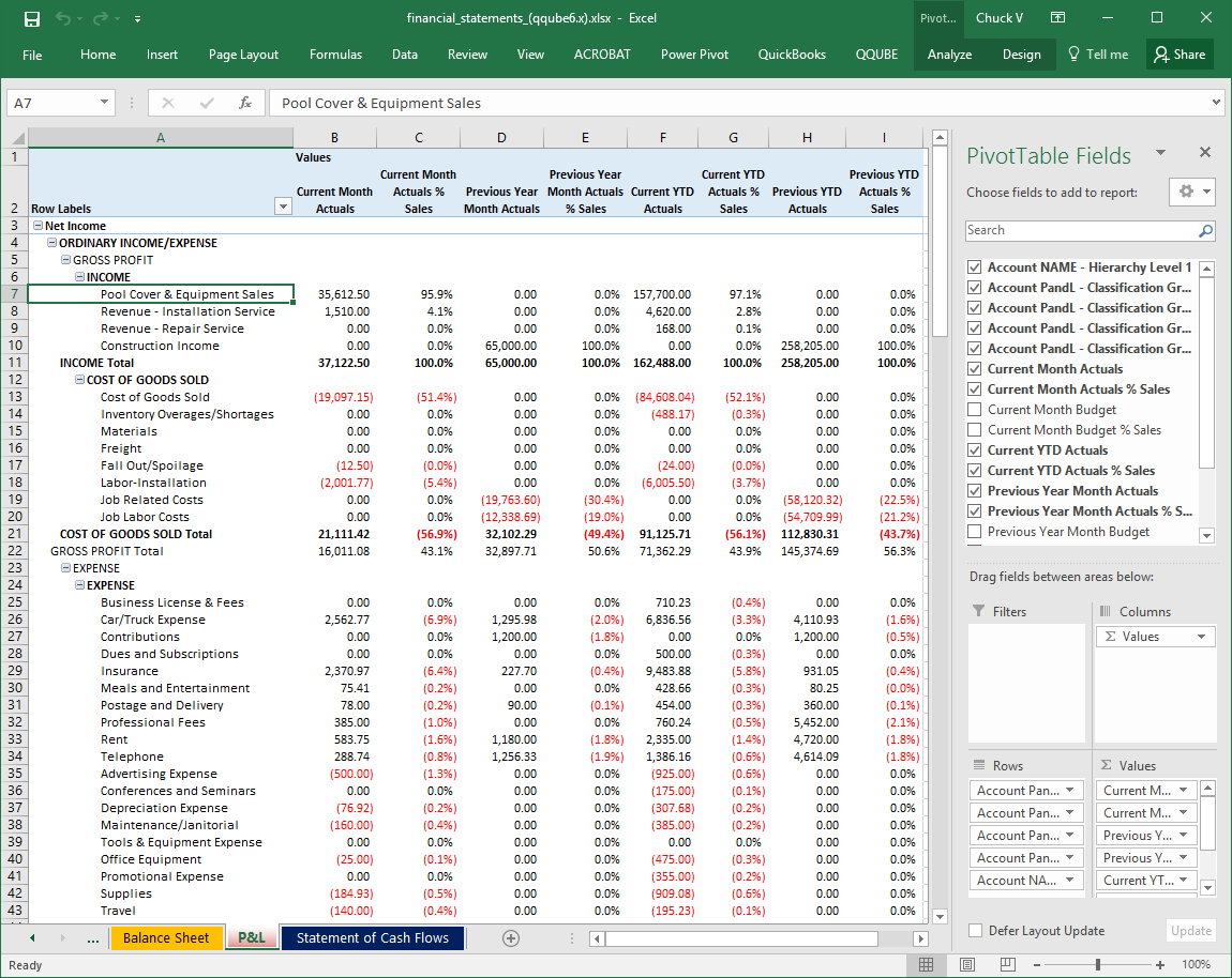 QQube Profit and Loss Standard Example in Excel