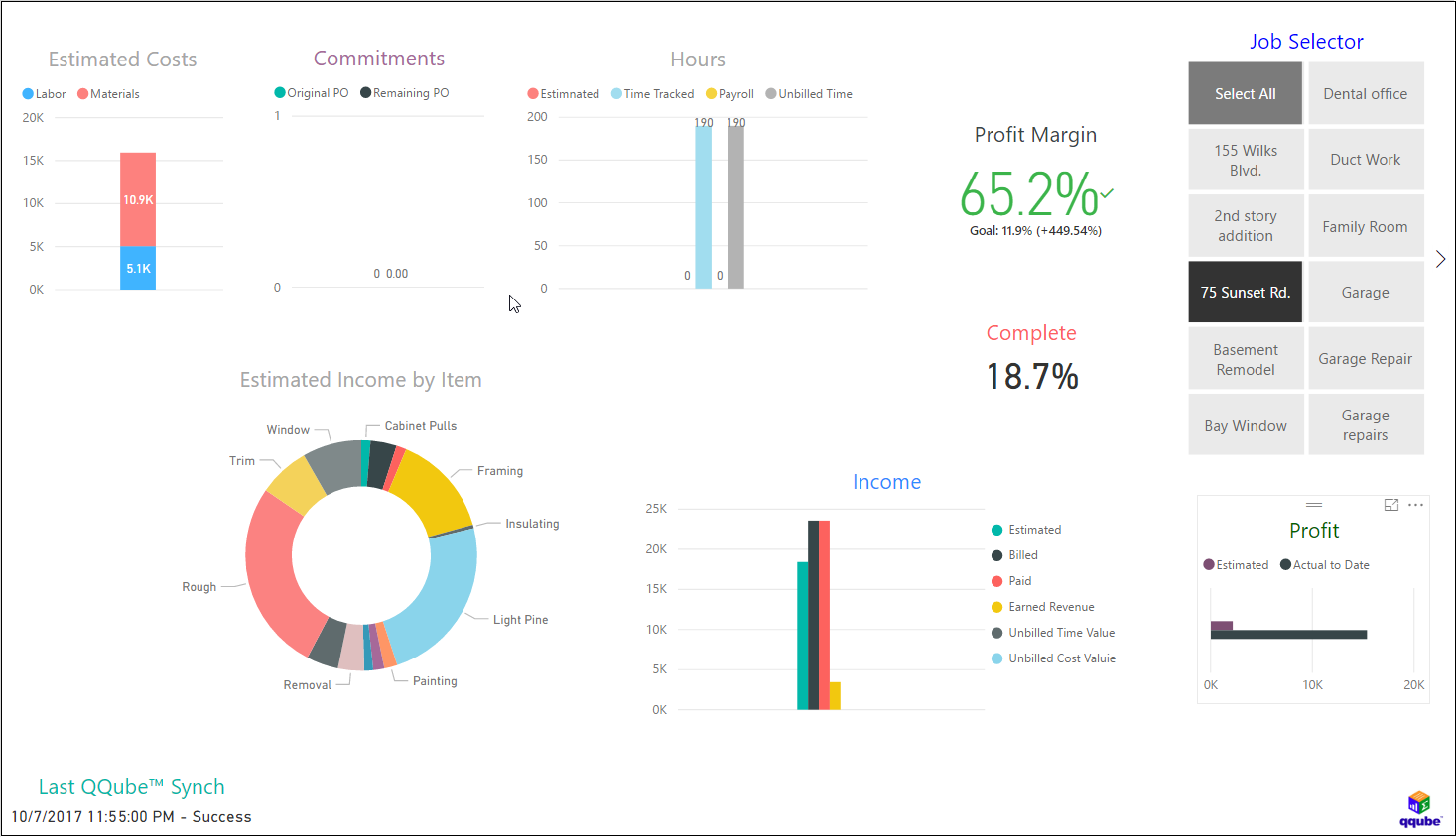 QQube and Power BI - Individual Job Performance