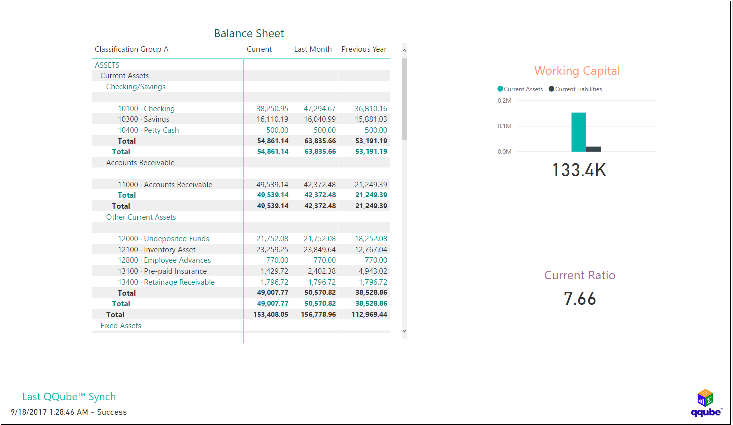 QQube and Power BI - Balance Sheet