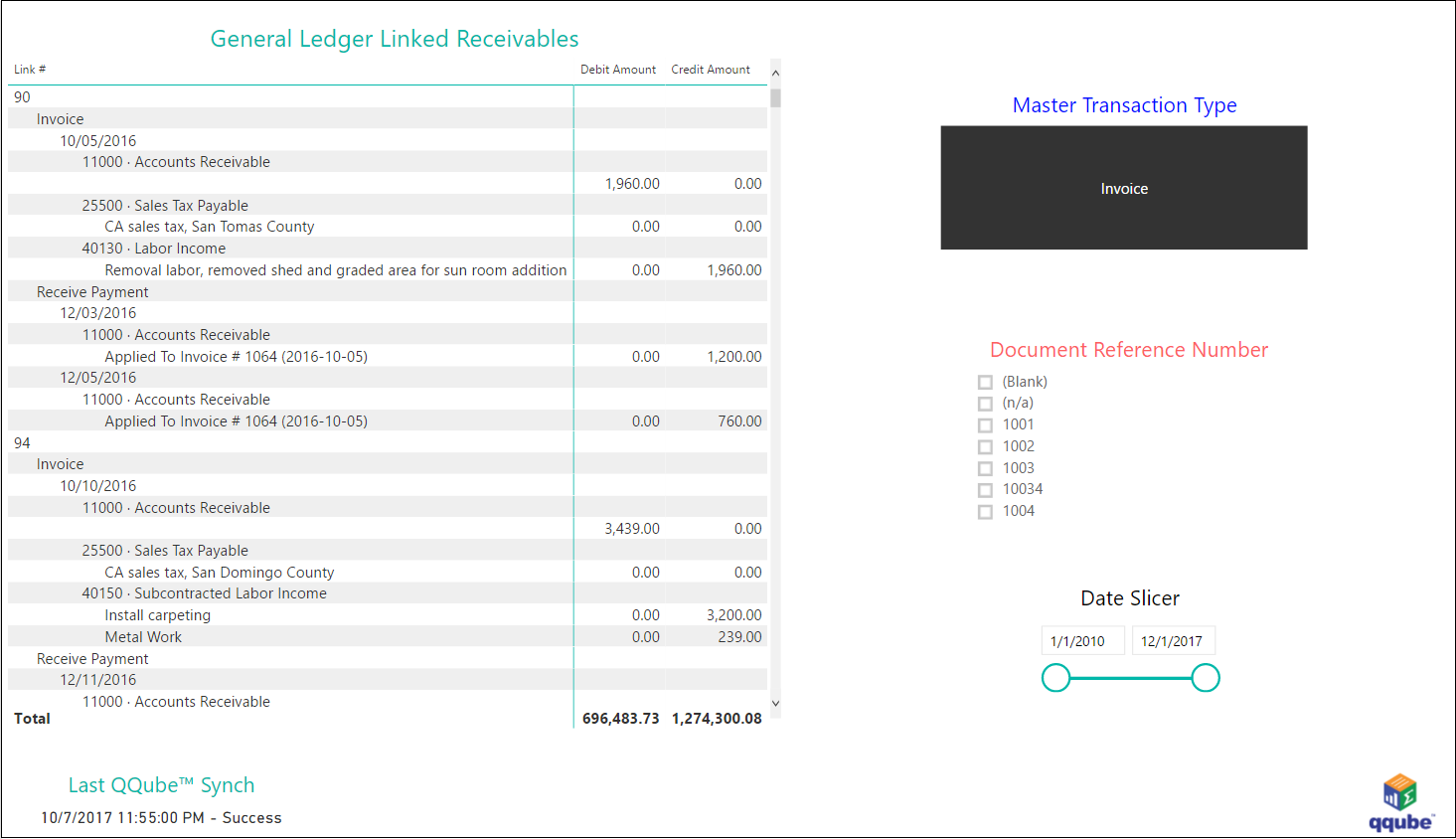 QQube and Power BI - General Ledger Linked Receivables