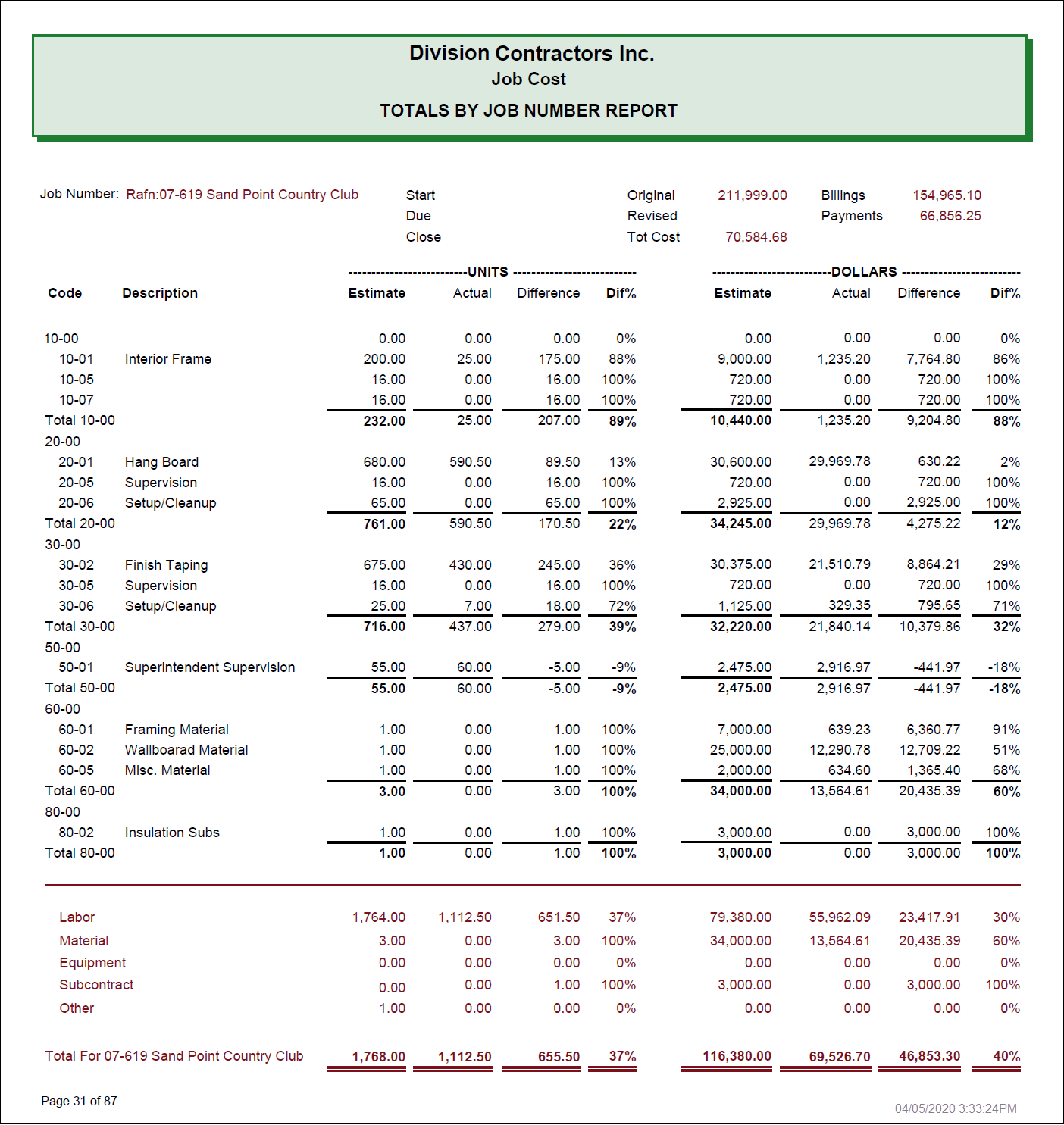 QuickBooks Custom Job Cost Report using QQube and Crystal Reports